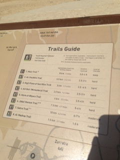 trail guide petra